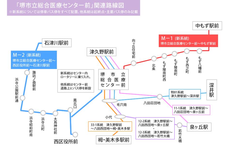 堺市立総合医療センター前関連路線図